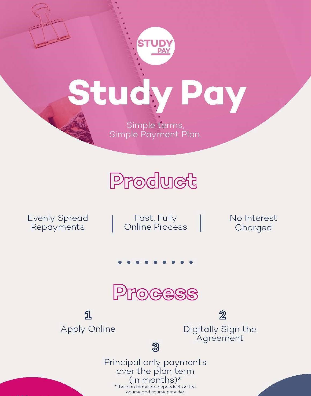 Study Pay Image